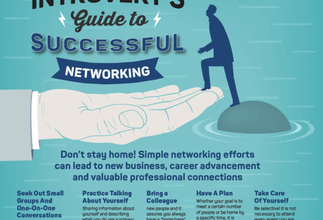 An Introvert's Guide to Successful Networking - read more