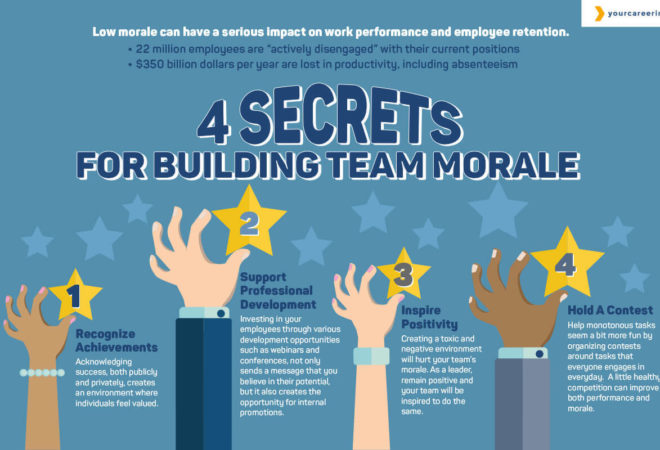 4 Secrets for Building Team Morale - read more