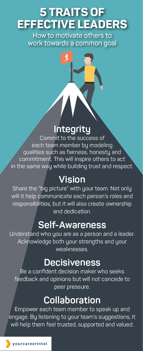 5 traits of effective leaders